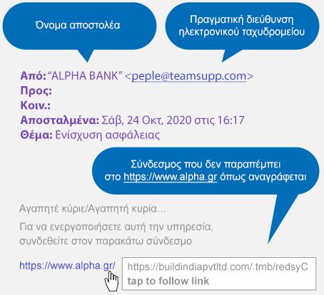 Η εικόνα αναφέρεται σε email προς πελάτη ALPHA-BANK ως παράδειγμα.